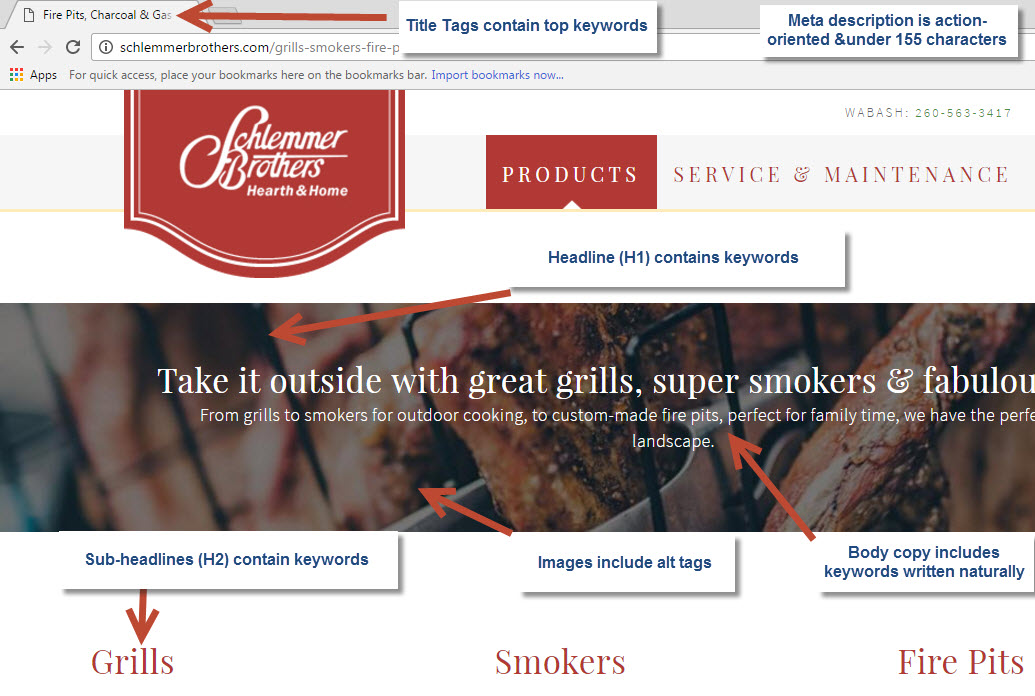 Schlemmer Brothers' SEO optimizations
